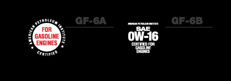 For Gasoline Engines GF-6A - GF-6 B