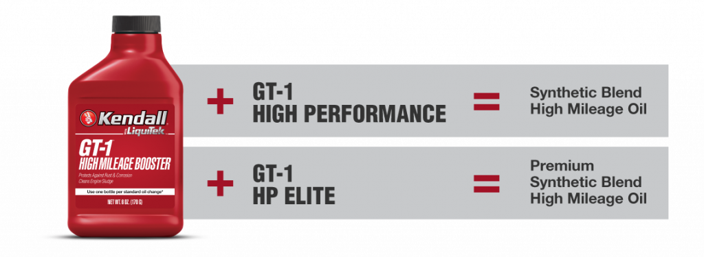 GT-1 High Performance & GT-1 HP ELITE