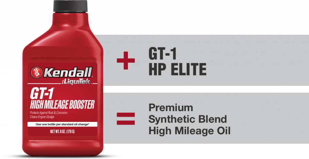 GT-1 HP ELITE Premium Synthetic Blend High Mileage Oil