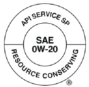 GF-6 Everything You Need to Lnow - API Service SP
